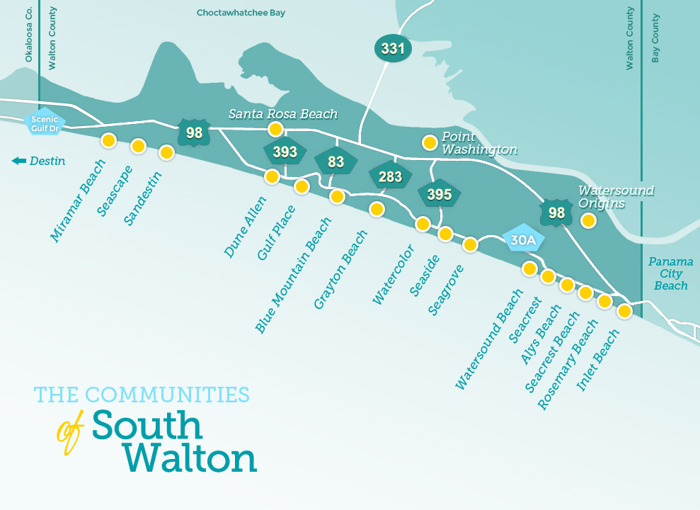 The Communities of South Walton